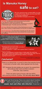 infographics on toxicity of manuka honey
