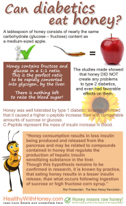can diabetics eat honey? Yes, they can!
