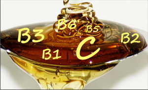 honey has 6 vitamins: b1, b2, b3, b5, b6 and C