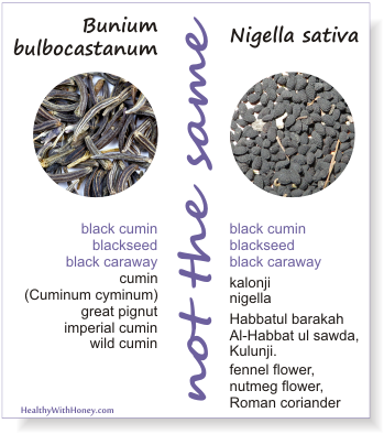 black cumin is used to name two different plants