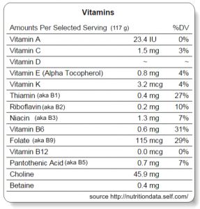 the content of vitamins in walnuts