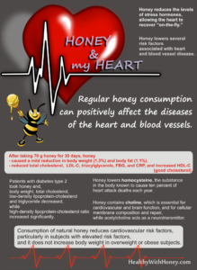honey is a natural treatment for preventing and treating cardiovascular diseases