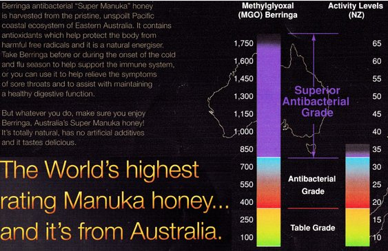 comparison between berringa honey and manuka honey