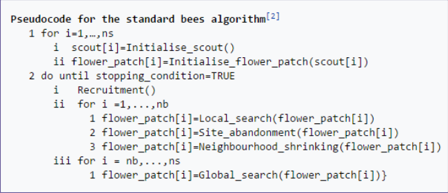 how is the bees algorithm