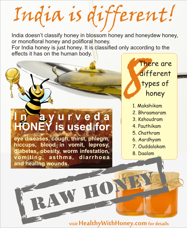 what type of honey we can find in india