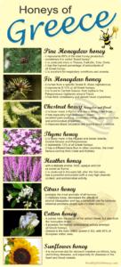 Greek types of honey