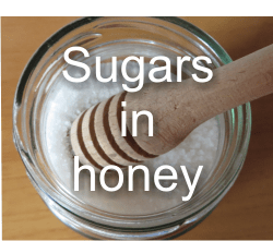 what sugars are in honey